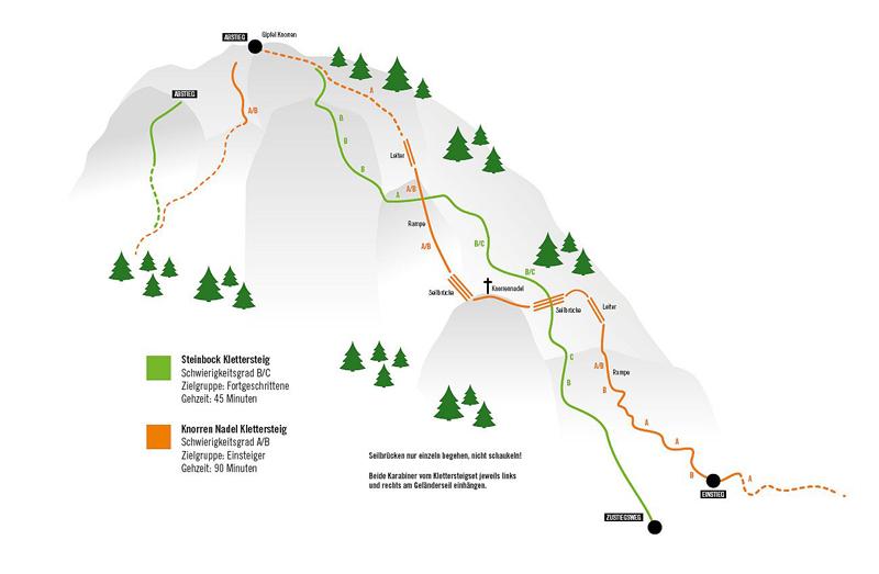Feerrata-Topo Klettersteig Penken I climbhow xhow Innsbruck